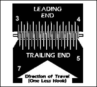 Clipper Direction of Travel (One Less Hook)